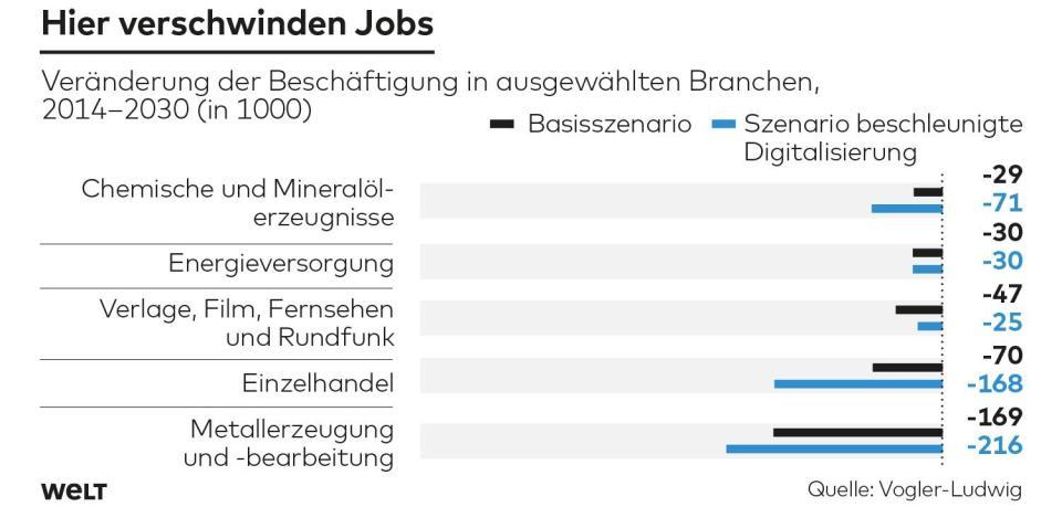 Un modello tedesco per l'Industria 4.0